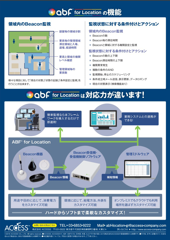 ABF for Location TeamSpirit Connectカタログ(裏表紙):ABF for Location機能一覧、ABF for Locationは対応力が違います!