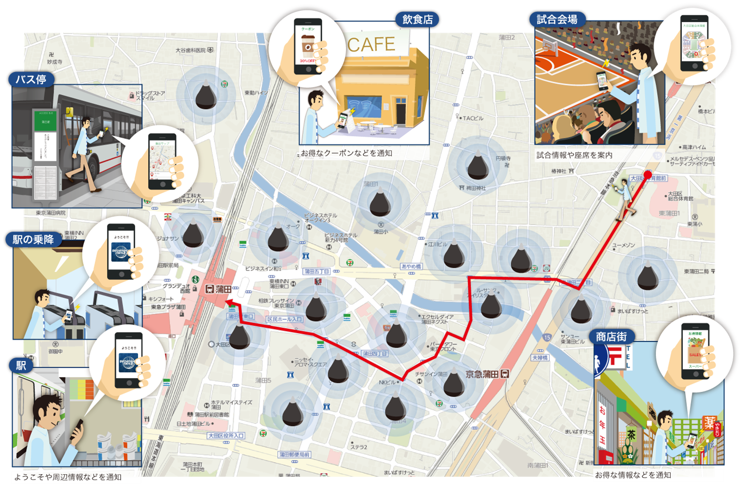 ビーコンを使用した球場までの道案内の図