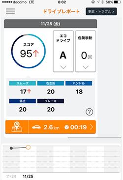 つながるアプリ(ドライブレポート)